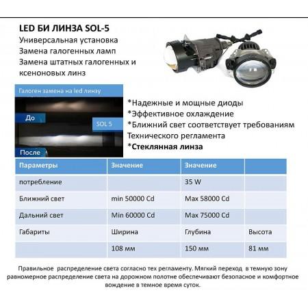 Светодиодные модули iXeon Bi-Led Adaptive Ver, 3.0 дюйма, 5000К, комплект